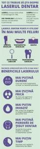 laser dentar bucuresti - tot ce trebuie sa stii (infografic)
