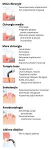 Utilizari laser dentar bucuresti